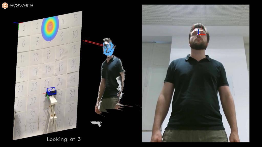 3d eye tracking heatmap example