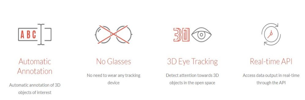 merchandising-strategy-eye-tracking
